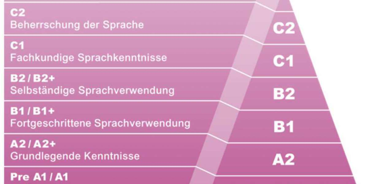 Almanca'da A1-A2-B1-B2-C1-C2 Dil Seviyeleri?